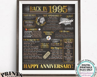 """Back in 1995 Anniversary Poster Board, Flashback to 1995 Anniversary Decor, PRINTABLE 16x20"""" Sign, 1995 Anniversary Gift <ID>"""