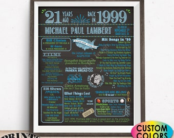 "21st Birthday Poster Board, Born in 1999 Flashback 21 Years Ago B-day Gift, Custom PRINTABLE 16x20"" Back in 1999 Sign"