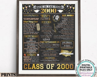 """Class of 2000 Reunion Decoration, Back in the Year 2000 Poster Board, Flashback to 2000 High School Reunion, PRINTABLE 16x20"""" Sign <ID>"""