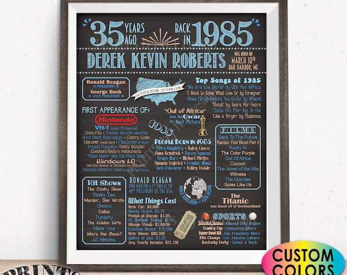 """35th Birthday Poster, Flashback 35 Years Ago Back in 1985 Poster Board, Custom PRINTABLE 16x20"""" Born in 1985 Flashback Sign"""