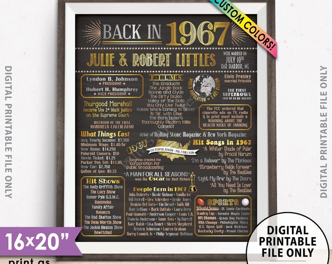 "Back in 1967 Poster, Anniversary Gift, Flashback to 1967 Anniversary Party Decorations, Custom PRINTABLE 16x20"" Sign"
