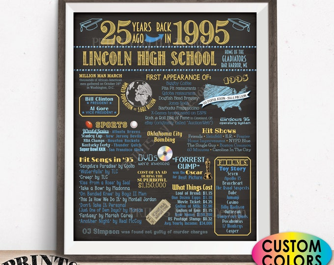 "25th High School Reunion Decoration, Back in the Year 1995 Poster Board, Class of 1995 Graduated 25 Years Ago, Custom PRINTABLE 16x20"" Sign"
