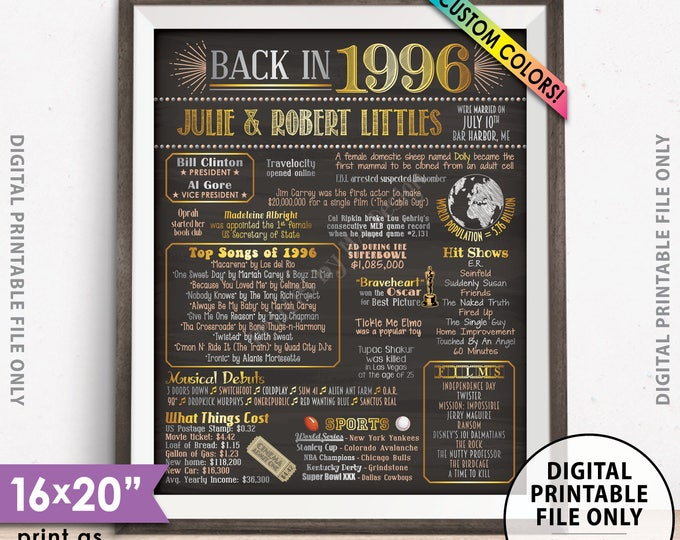 "Back in 1996 Anniversary Gift, Flashback to 1996 Poster, Anniversary Party Decorations, Custom PRINTABLE 16x20"" Sign"