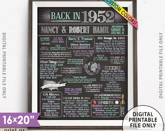 """Back in 1952 Poster, Anniversary Gift, Flashback to 1952 Anniversary Party Decorations, Custom PRINTABLE 16x20"""" Sign"""