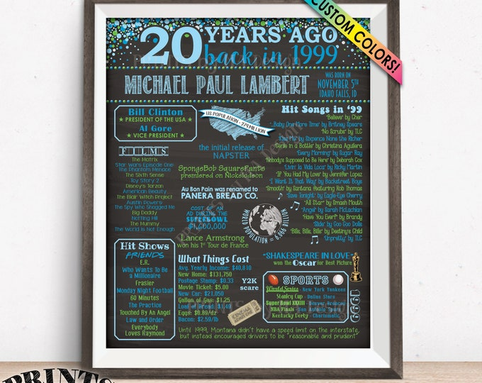 "20th Birthday Gift 1999 Birthday Poster, Flashback 20 Years Ago Back in 1999, Custom PRINTABLE 16x20"" 1999 Bday Poster"