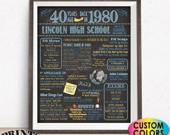 "40th High School Reunion Decoration, Back in the Year 1980 Poster Board, Class of 1980 Graduated 40 Years Ago, Custom PRINTABLE 16x20"" Sign"