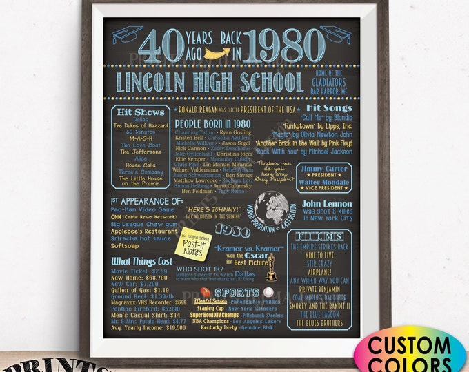 """40th High School Reunion Decoration, Back in the Year 1980 Poster Board, Class of 1980 Graduated 40 Years Ago, Custom PRINTABLE 16x20"""" Sign"""
