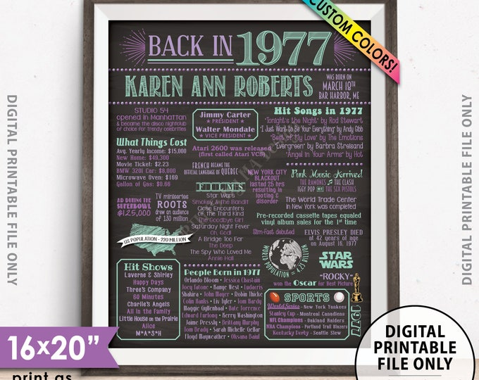 "1977 Birthday Flashback Poster, Back in 1977 Birthday Decorations, B-day Gift, Custom PRINTABLE 16x20"" Flashback Sign"