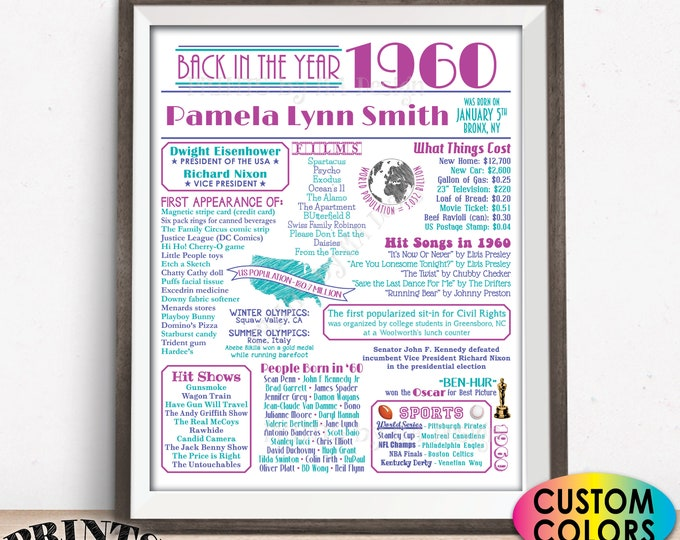 """Back in the Year 1960 Birthday Sign, Flashback to 1960 Poster Board, 1960 Bday Gift, Custom PRINTABLE 16x20"""" B-day Decoration, White"""