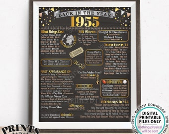 """Back in the Year 1955 Poster Board, Remember 1955 Sign, Flashback to 1955 USA History from 1955, PRINTABLE 16x20"""" Sign <ID>"""