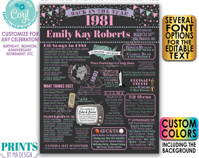 """Back in 1981 Poster, Birthday Anniversary Reunion, Custom PRINTABLE 16x20"""" 1981 Flashback Sign <Edit Yourself with Corjl>"""