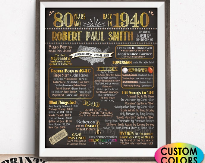"""80th Birthday Poster, Flashback 80 Years Ago Back in 1940 Poster Board, Custom PRINTABLE 16x20"""" Born in 1940 Sign"""