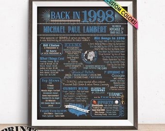 "1998 Birthday Flashback Poster, Remember 1998 Birthday Party Poster, Custom PRINTABLE 16x20"" Back in 1998 B-day Sign"