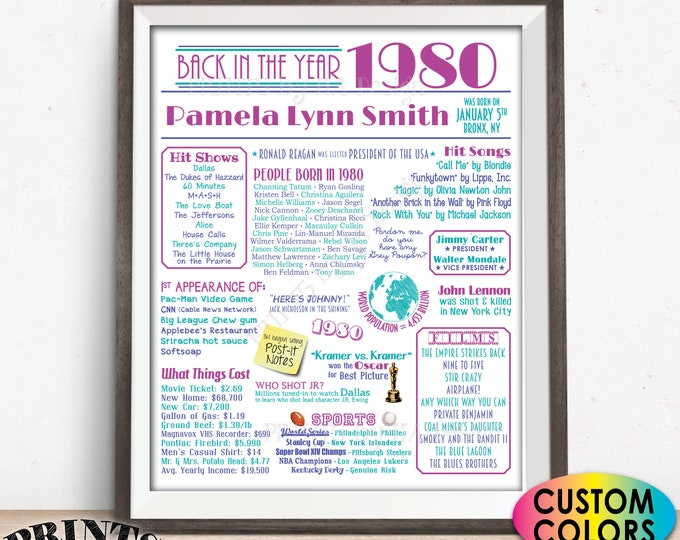 """Back in the Year 1980 Birthday Sign, Flashback to 1980 Poster Board, 1980 Bday Gift, Custom PRINTABLE 16x20"""" B-day Decoration, White"""