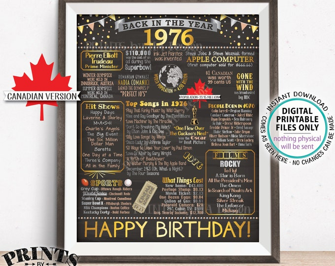 "Back in 1976 Birthday Poster Board, CANADIAN Flashback to 1976 in Canada in 1976 B-day Gift, Bday Decoration, PRINTABLE 16x20"" Sign <ID>"