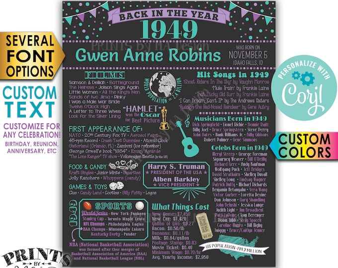 """Back in 1949 Poster Board, Birthday Party, Anniversary Celebration, Custom PRINTABLE 16x20"""" 1949 Flashback Sign <Edit Yourself with Corjl>"""
