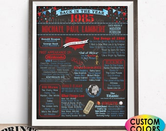 "Back in the Year 1985 Retirement Party Sign, Flashback to 1985 Poster Board, Custom PRINTABLE 16x20"" Retirement Party Decoration"