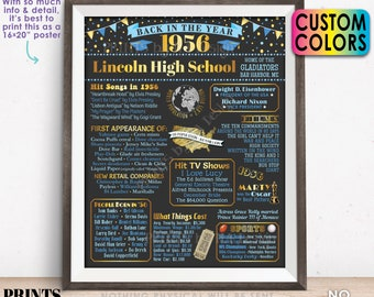 "Back in the Year 1956 Poster Board, Class of 1956 Reunion Decoration, Flashback to 1956 Graduating Class, Custom PRINTABLE 16x20"" Sign"