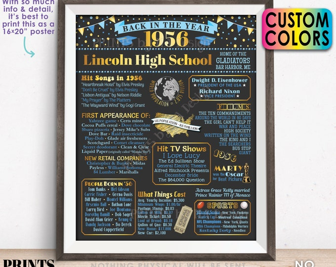 """Back in the Year 1956 Poster Board, Class of 1956 Reunion Decoration, Flashback to 1956 Graduating Class, Custom PRINTABLE 16x20"""" Sign"""