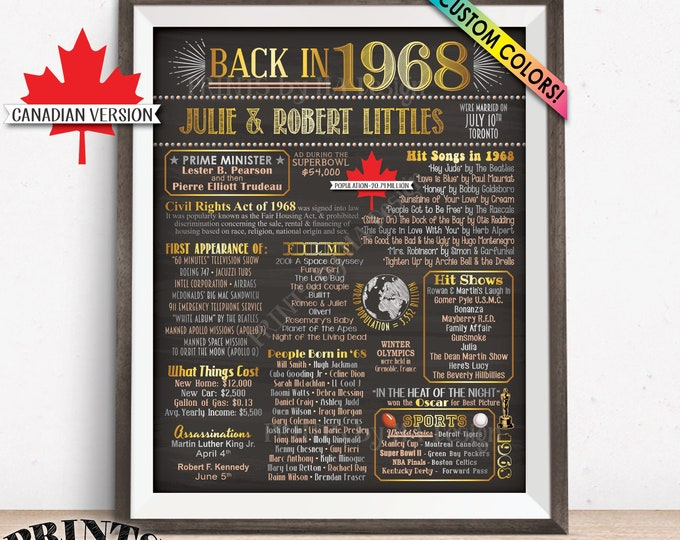 """1968 Anniversary Gift, CANADA Back in 1968 Poster, Flashback Anniversary Party Decor, Custom PRINTABLE 8x10/16x20"""" Chalkboard Style Sign"""