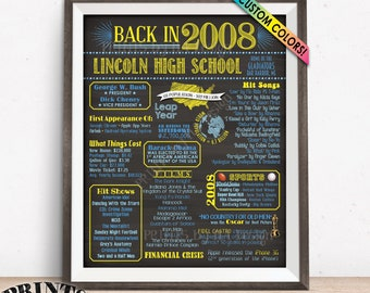 "Class of 2008 Reunion Poster, Back in 2008 Flashback, Graduated in 2008, Custom PRINTABLE 16x20"" Remember 2008 Sign"