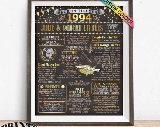 """1994 Poster Board, 1994 Anniversary Party Decor, Flashback to 1994 Gift, Custom PRINTABLE 16x20"""" Back in 1994 Sign"""