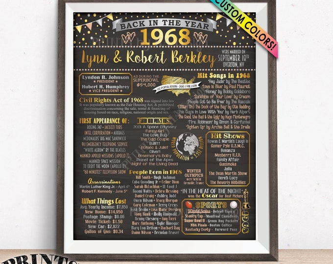"Back in 1968 Anniversary Poster Board, Flashback to 1968 Anniversary Party Decoration, Gift, Custom PRINTABLE 16x20"" Sign"