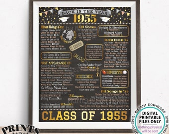 "Back in the Year 1955 Poster Board, Flashback to 1955 High School Reunion, Class of 1955 Reunion Decoration, PRINTABLE 16x20"" Sign <ID>"