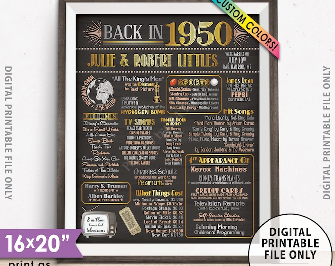 """Back in 1950 Poster, Anniversary Gift, Flashback to 1950 Anniversary Party Decorations, Custom PRINTABLE 16x20"""" Sign"""