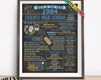 "Back in 1984 Poster Board, Class of 1984 Reunion Decoration, Flashback to 1984 Graduating Class, Custom PRINTABLE 16x20"" Sign"