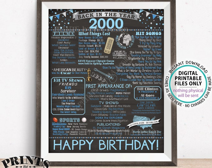 """Back in 2000 Birthday Poster Board, Flashback to 2000 Birthday Decoration, '00 Blue B-day Gift, PRINTABLE 16x20"""" Sign <ID>"""