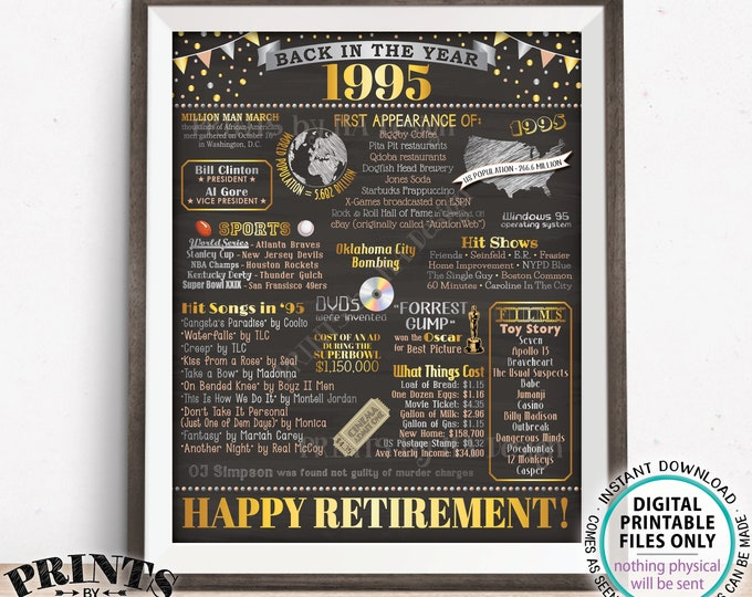 """Back in the Year 1995 Retirement Party Poster Board, Flashback to 1995 Sign, PRINTABLE 16x20"""" Retirement Party Decoration <ID>"""