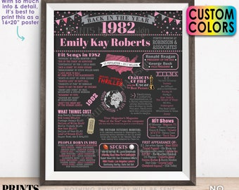 """Back in the Year 1982 Retirement Party Sign, Flashback to 1982 Poster Board, Custom PRINTABLE 16x20"""" Retirement Party Decoration"""