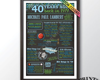"40th Birthday Gift 1979 Birthday Poster, Flashback 40 Years Ago Back in 1979, Custom Chalkboard Style PRINTABLE 24x36"" 1979 40th Bday Poster"