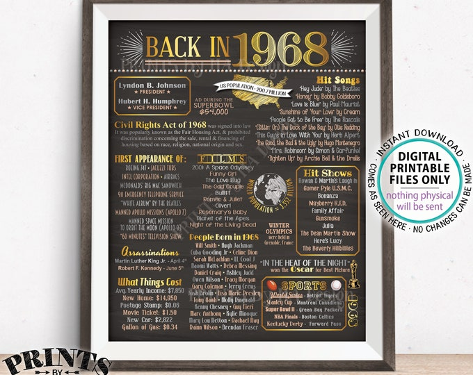 "Back in 1968 Poster Board, Remember 1968 Sign, Flashback to 1968 USA History from 1968, PRINTABLE 16x20"" 1968 Sign <ID>"