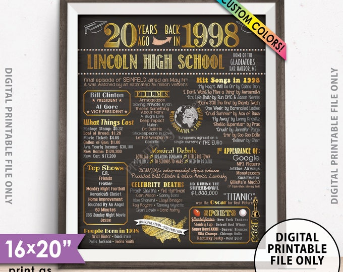 """20th Reunion Class of 1998 Reunion Poster, Back in 1998 Flashback 20 Years Ago Reunion, Chalkboard Style PRINTABLE 8x10/16x20"""" 1998 Poster"""