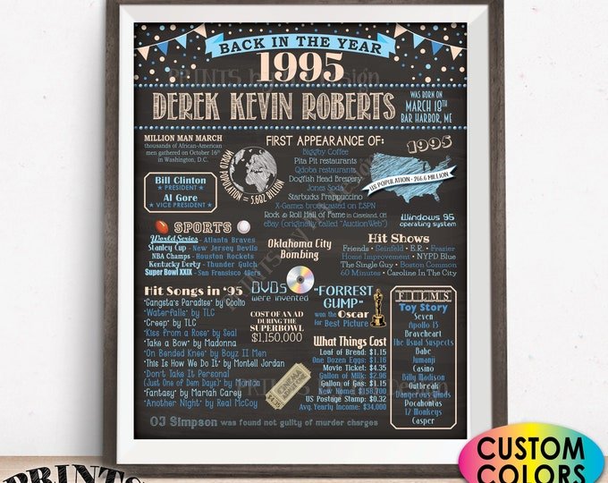 "Back in the Year 1995 Birthday Sign, Flashback to 1995 Poster Board, 1995 Birthday Gift, Custom PRINTABLE 16x20"" B-day Decoration"