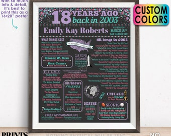 """18th Birthday Poster Board, Back in 2003 Flashback 18 Years Ago B-day Gift, Custom PRINTABLE 16x20"""" Born in 2003 Sign"""