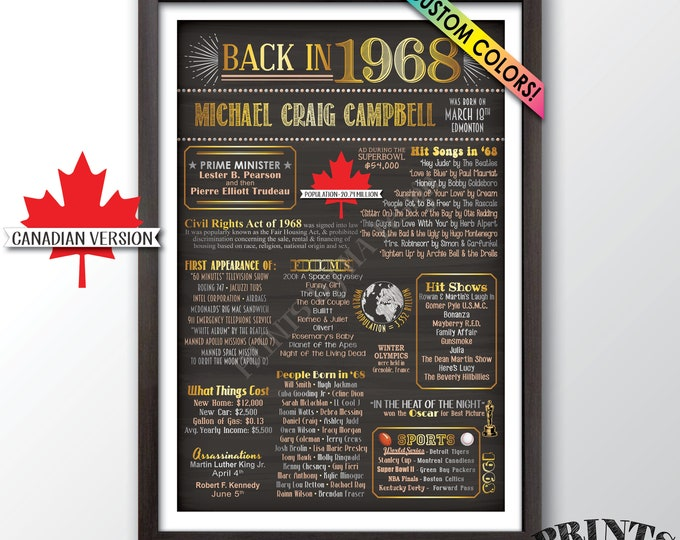 """Back in 1968 Birthday Flashback Poster, CANADA Remember 1968 B-day Party Poster, Custom PRINTABLE 24x36"""" Canadian 1968 Sign"""