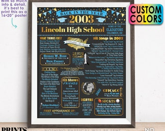 """Back in the Year 2003 Poster Board, Class of 2003 Reunion Decoration, Flashback to 2003 Graduating Class, Custom PRINTABLE 16x20"""" Sign"""