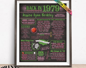 """Retirement Party Decor, Back in 1979 Poster, Flashback to '79, Custom PRINTABLE 16x20"""" '79 Retirement Party Decoration"""