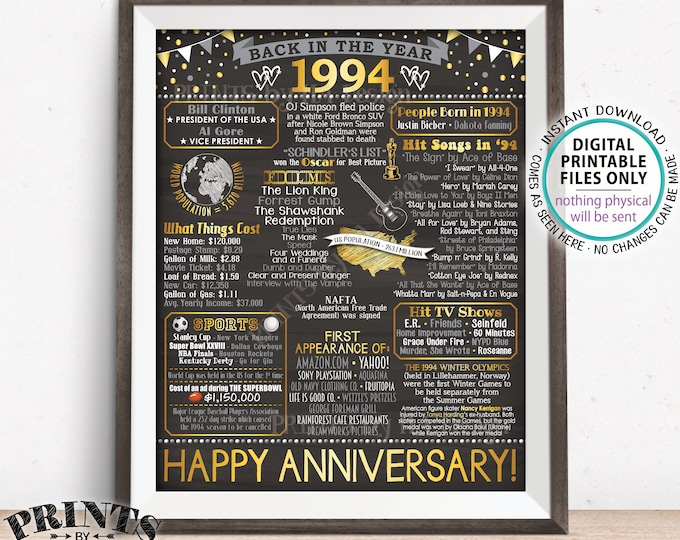 "Back in 1994 Anniversary Sign, 1994 Anniversary Party Decoration, Gift, Custom PRINTABLE 16x20"" Flashback Poster Board"