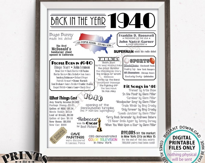 "Back in the Year 1940 Poster Board, Flashback to 1940 USA History from 1940, PRINTABLE 16x20"" Sign, Remember 1940 Sign <ID>"