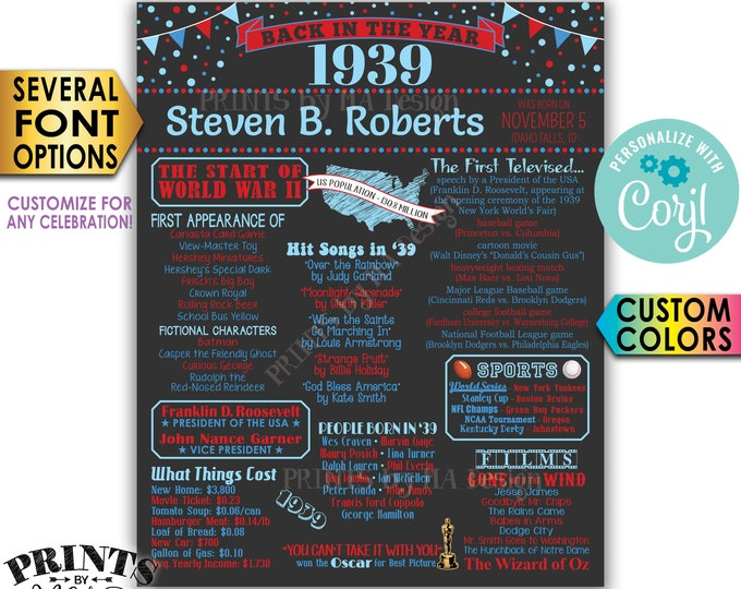 "Back in 1939 Poster Board, Birthday Party, Company Anniversary, Custom PRINTABLE 16x20"" 1939 Flashback Sign <Edit Yourself with Corjl>"