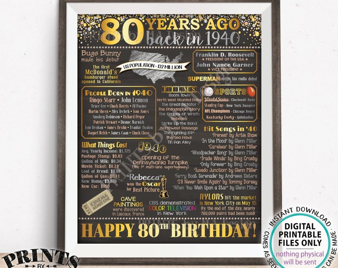 "80th Birthday Poster Board, Back in 1940 Flashback 80 Years Ago, Born in 1940 Bday Decor, PRINTABLE 16x20"" 1940 Birthday Sign <ID>"