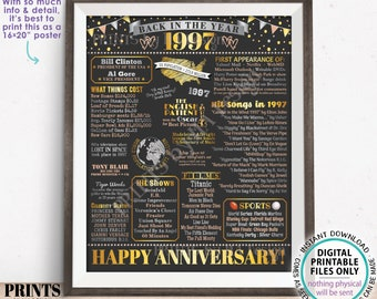 """Back in the Year 1997 Anniversary Sign, Flashback to 1997 Anniversary Decor, Anniversary Gift, PRINTABLE 16x20"""" Poster Board <ID>"""
