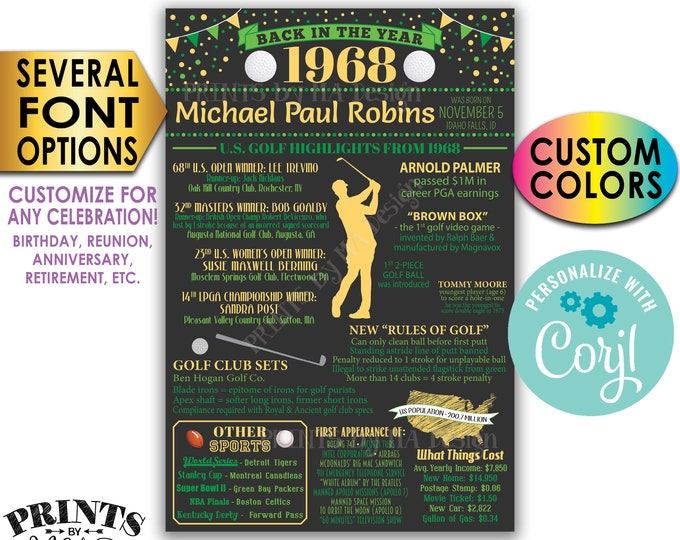 """Golf Themed Birthday Gift, Golf Facts from Back in 1968 Flashback of Golf History, Custom PRINTABLE 24x36"""" Sign <Edit Yourself with Corjl>"""