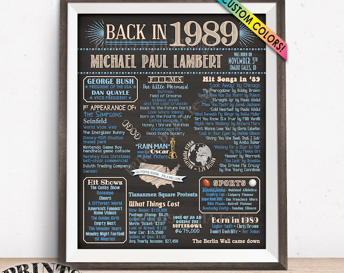 """1989 Birthday Flashback Poster, Remember 1989 Birthday Party Poster, Custom PRINTABLE 16x20"""" Back in 1989 B-day Sign"""