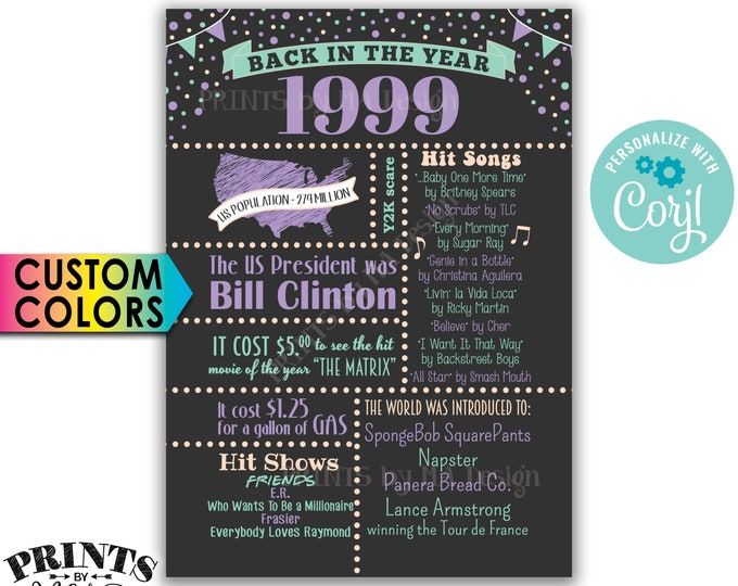 "Back in 1999 Flashback Card or Sign, Remember 1999, Birthday Anniversary Reunion, PRINTABLE 5x7"" 1999 Sign <Edit Colors Yourself with Corjl>"