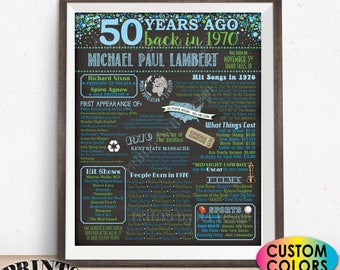 "50th Birthday Poster, Flashback 50 Years Ago Back in 1970 Poster Board, Custom PRINTABLE 16x20"" Born in 1970 Sign"